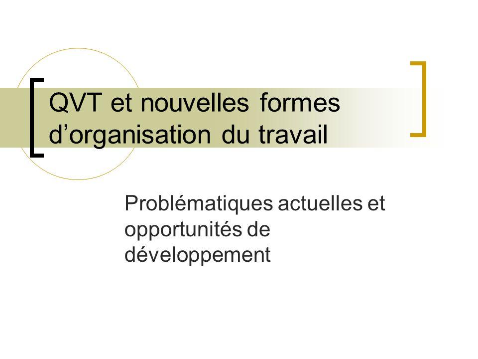 QVT et nouvelles formes dorganisation du travail Problématiques actuelles et opportunités de développement