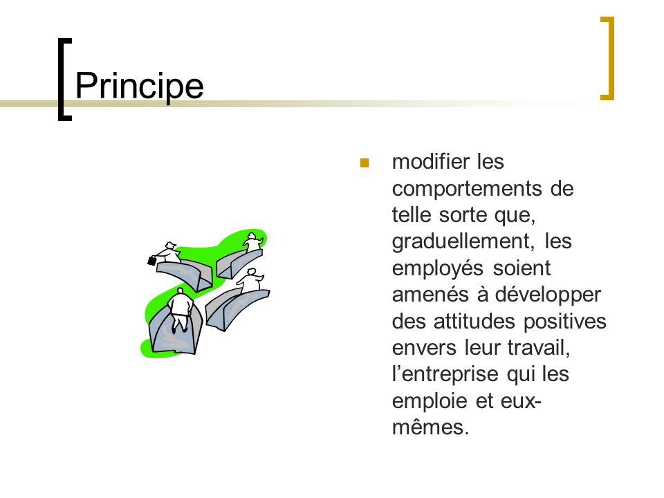 Principe modifier les comportements de telle sorte que, graduellement, les employés soient amenés à développer des attitudes positives envers leur tra