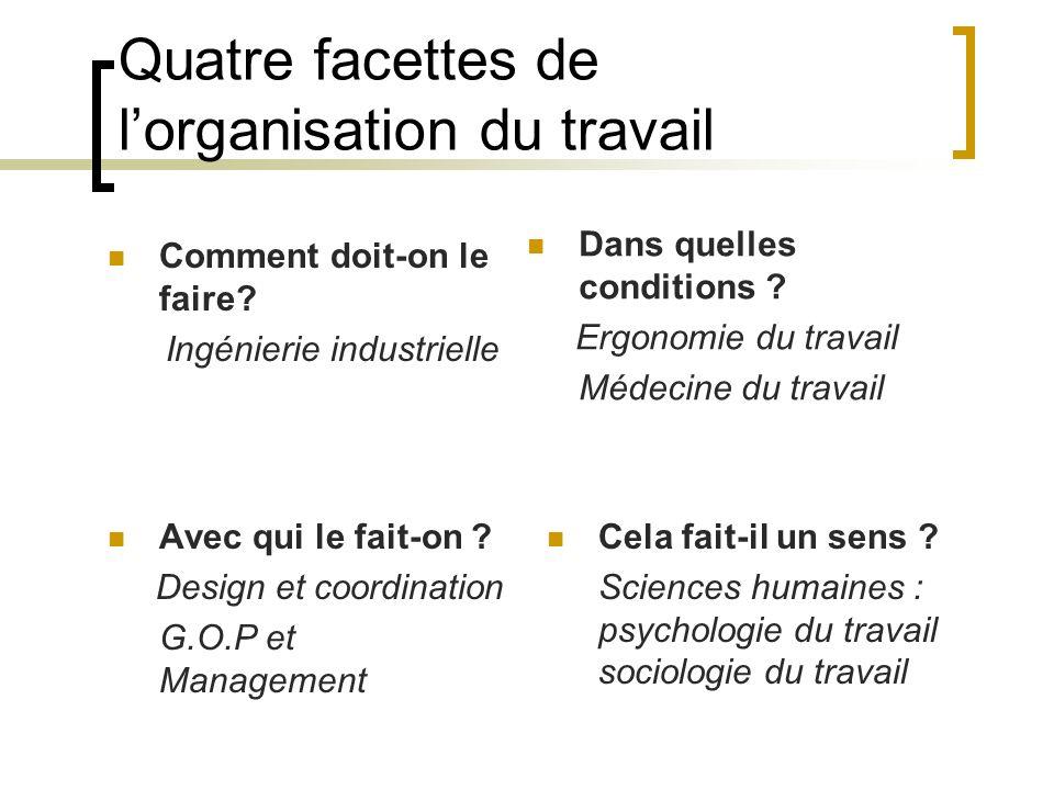 Quatre facettes de lorganisation du travail Dans quelles conditions ? Ergonomie du travail Médecine du travail Avec qui le fait-on ? Design et coordin