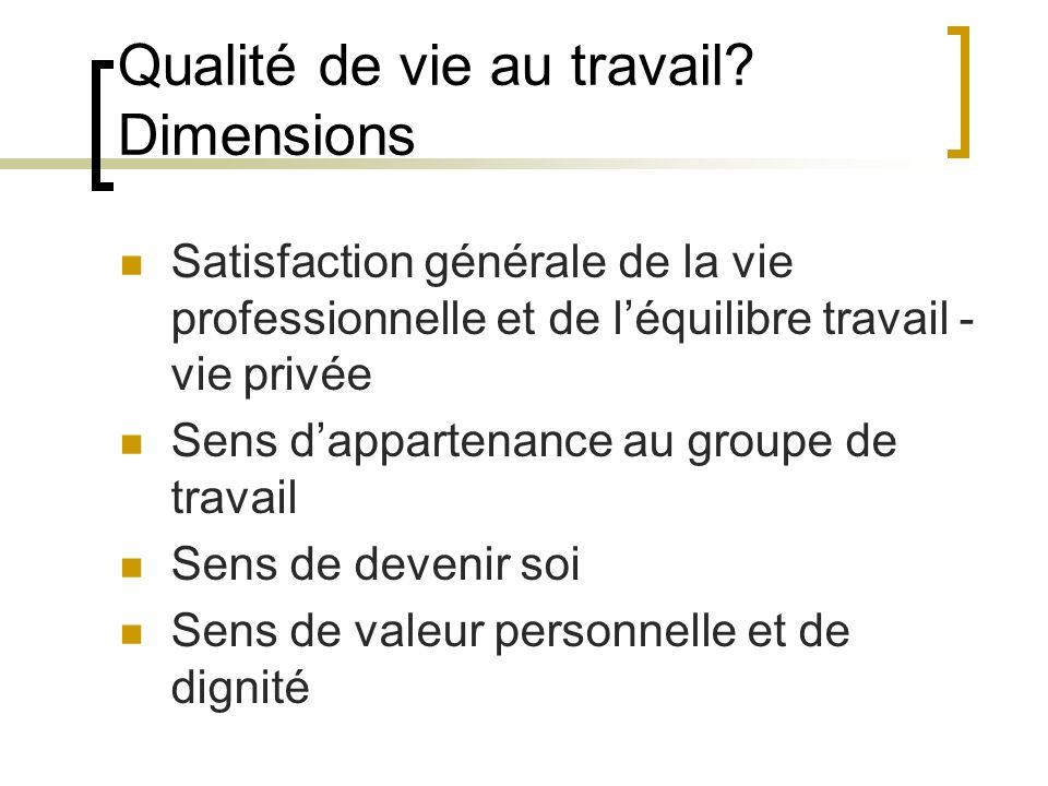Qualité de vie au travail? Dimensions Satisfaction générale de la vie professionnelle et de léquilibre travail - vie privée Sens dappartenance au grou