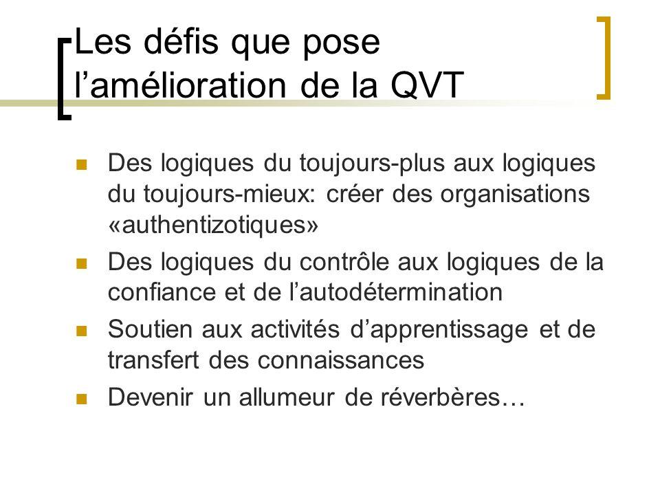 Les défis que pose lamélioration de la QVT Des logiques du toujours-plus aux logiques du toujours-mieux: créer des organisations «authentizotiques» De