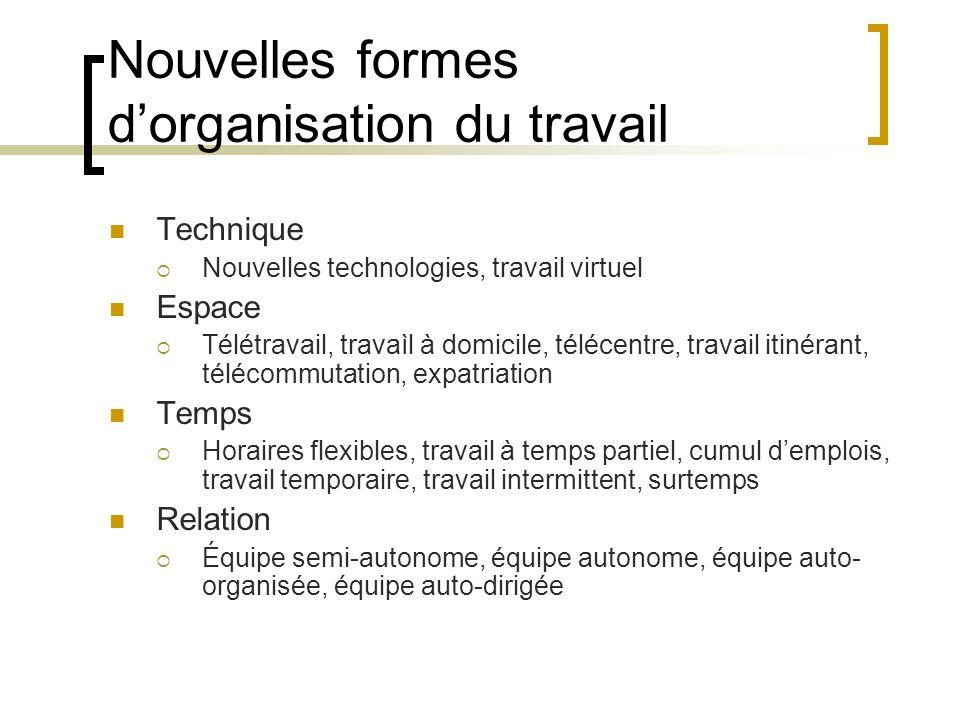 Nouvelles formes dorganisation du travail Technique Nouvelles technologies, travail virtuel Espace Télétravail, travaìl à domicile, télécentre, travai