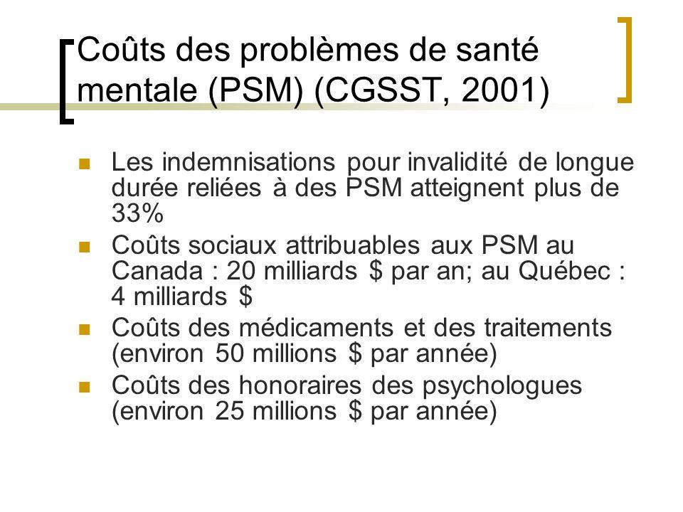 Coûts des problèmes de santé mentale (PSM) (CGSST, 2001) Les indemnisations pour invalidité de longue durée reliées à des PSM atteignent plus de 33% C