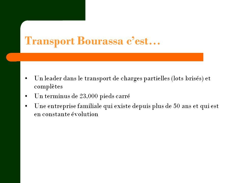 Transport Bourassa cest… Un leader dans le transport de charges partielles (lots brisés) et complètes Un terminus de 23,000 pieds carré Une entreprise
