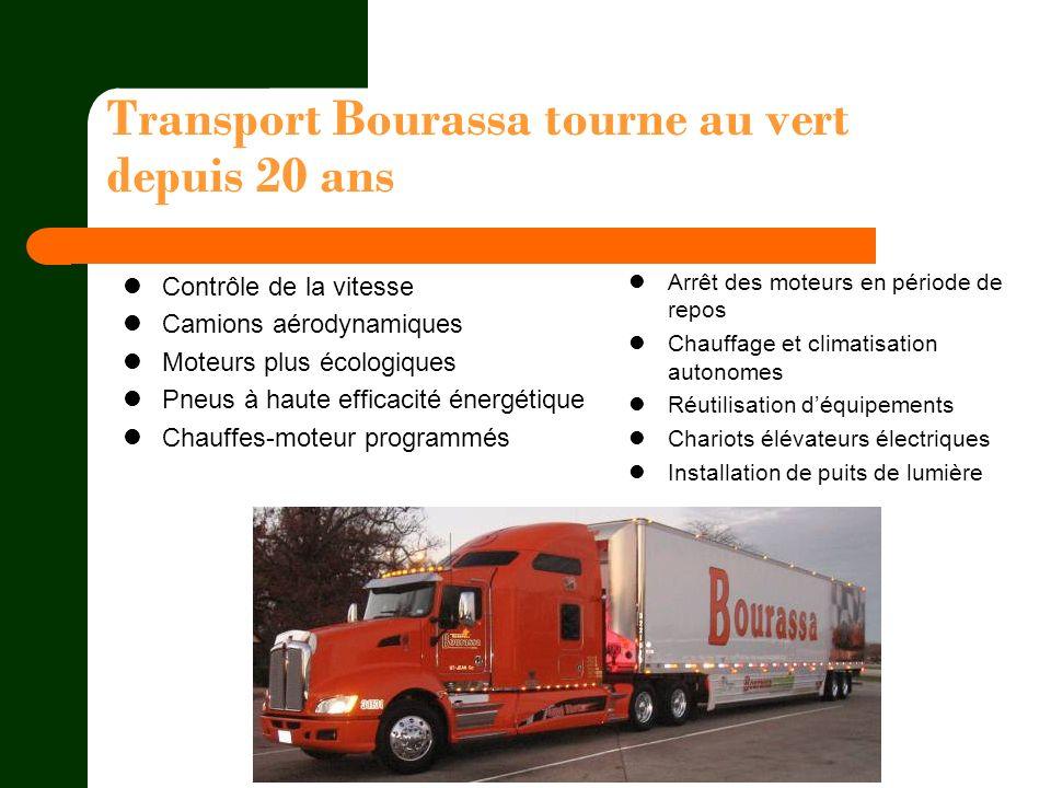 Transport Bourassa tourne au vert depuis 20 ans Arrêt des moteurs en période de repos Chauffage et climatisation autonomes Réutilisation déquipements