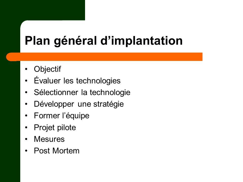 Plan général dimplantation Objectif Évaluer les technologies Sélectionner la technologie Développer une stratégie Former léquipe Projet pilote Mesures