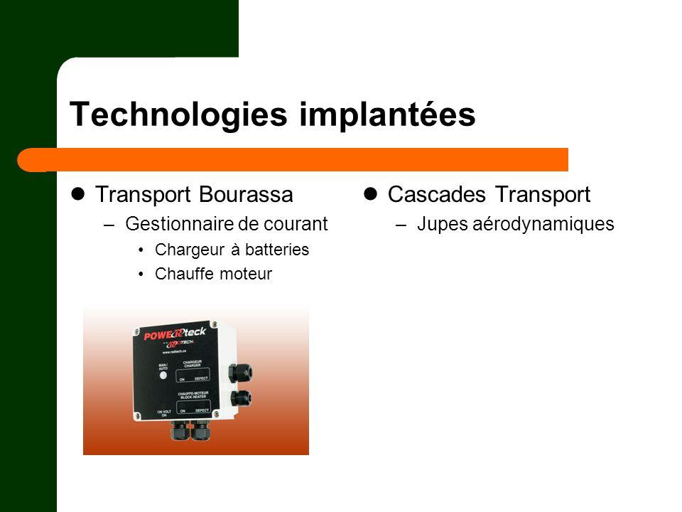 Technologies implantées Transport Bourassa –Gestionnaire de courant Chargeur à batteries Chauffe moteur Cascades Transport –Jupes aérodynamiques
