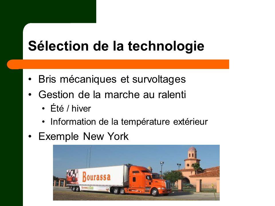 Sélection de la technologie Bris mécaniques et survoltages Gestion de la marche au ralenti Été / hiver Information de la température extérieur Exemple