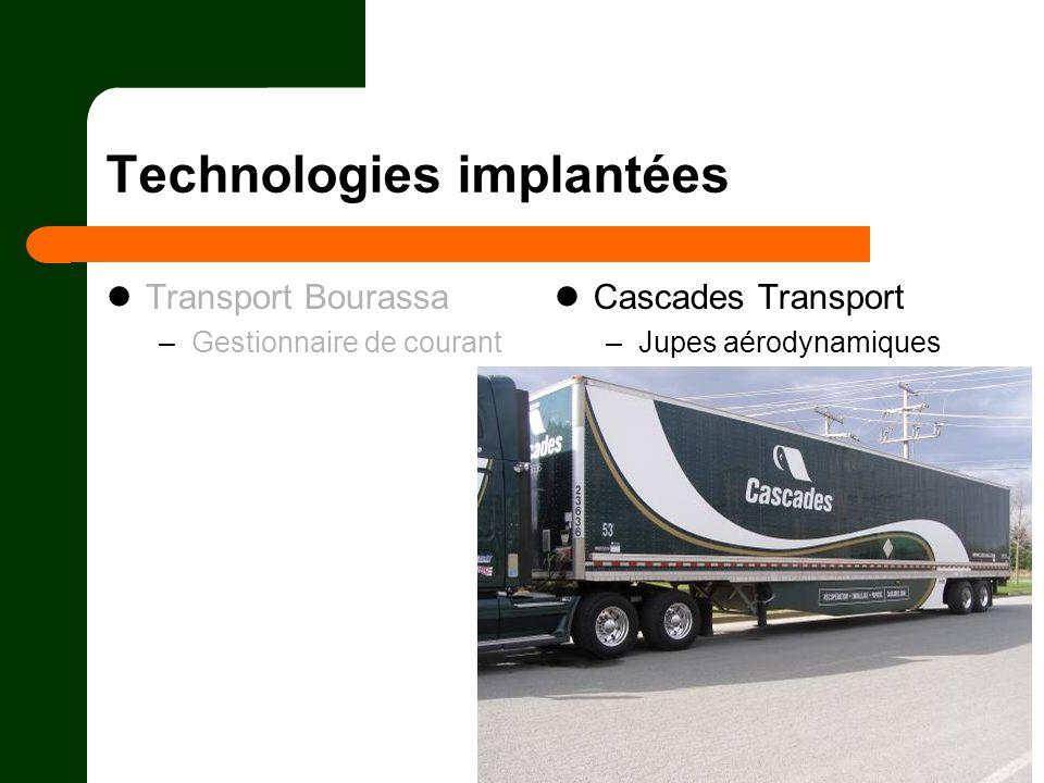 Technologies implantées Transport Bourassa –Gestionnaire de courant Cascades Transport –Jupes aérodynamiques