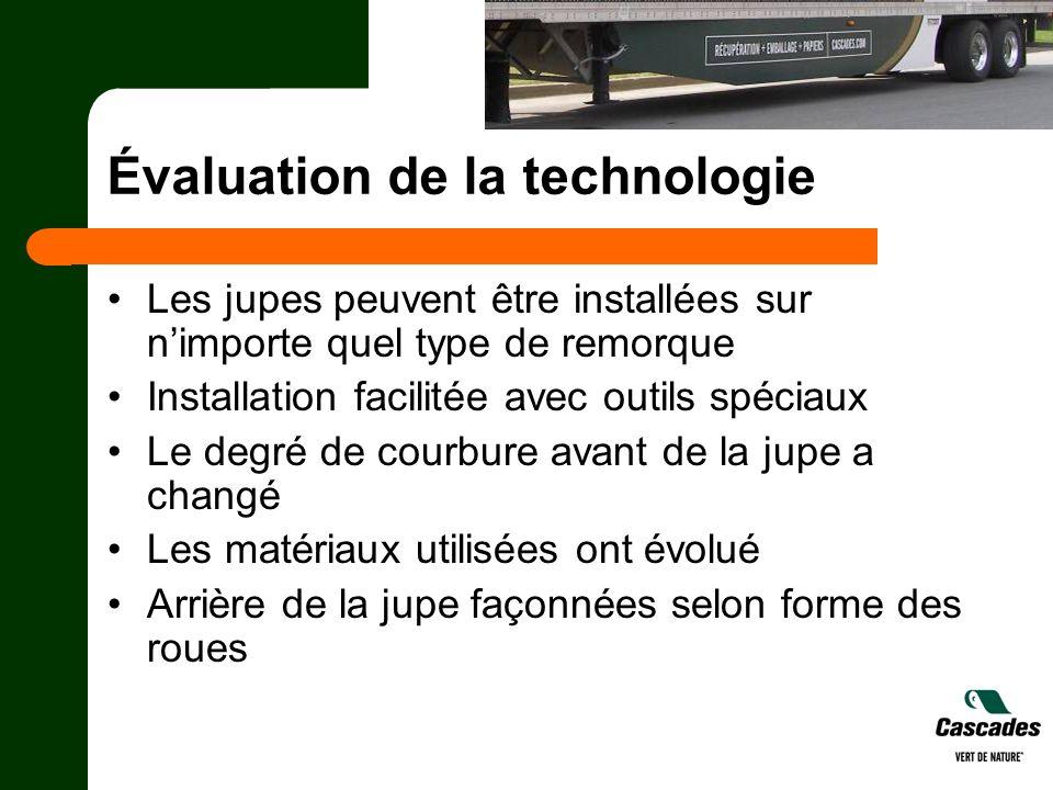 Évaluation de la technologie Les jupes peuvent être installées sur nimporte quel type de remorque Installation facilitée avec outils spéciaux Le degré