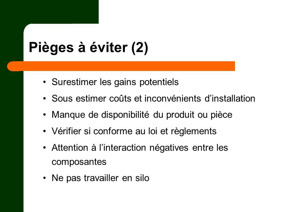 Pièges à éviter (2) Surestimer les gains potentiels Sous estimer coûts et inconvénients dinstallation Manque de disponibilité du produit ou pièce Véri