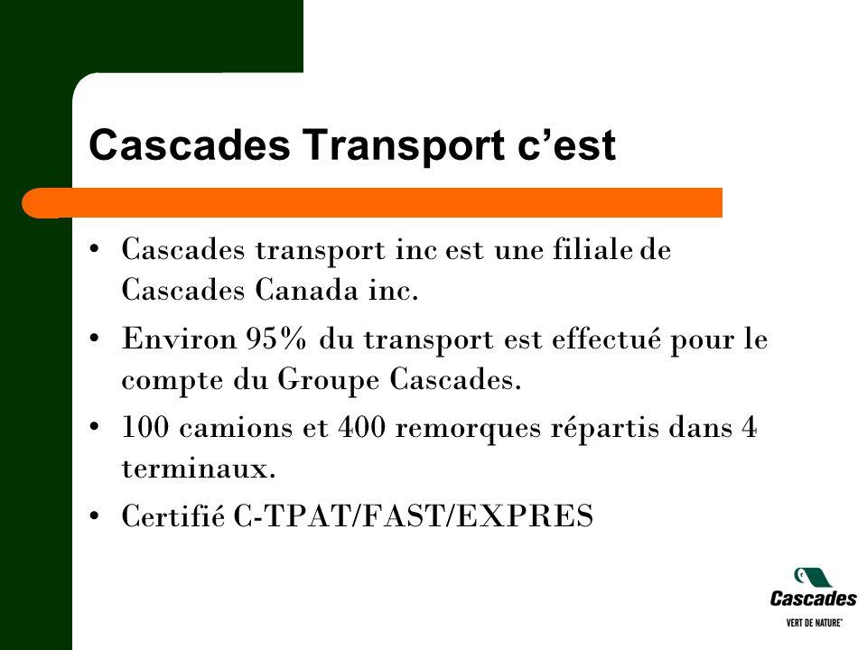 Cascades Transport cest Cascades transport inc est une filiale de Cascades Canada inc. Environ 95% du transport est effectué pour le compte du Groupe
