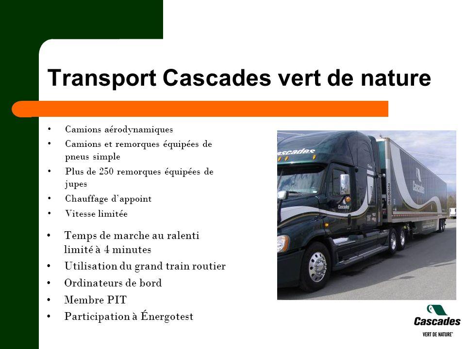 Transport Cascades vert de nature Camions aérodynamiques Camions et remorques équipées de pneus simple Plus de 250 remorques équipées de jupes Chauffa