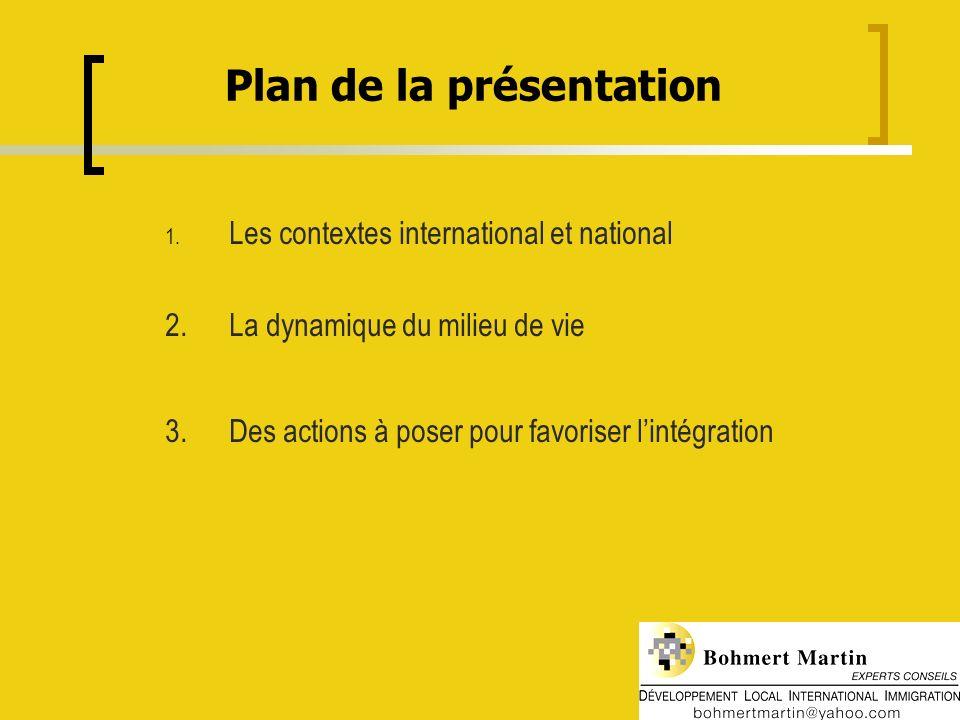2 Plan de la présentation 1.