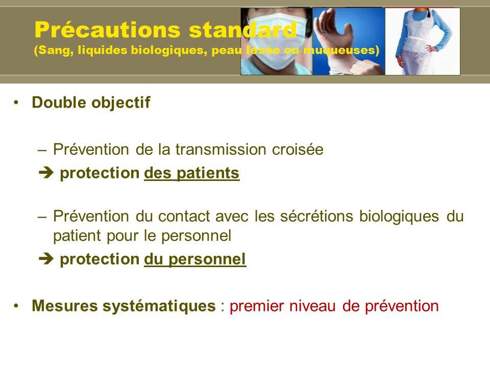 Double objectif –Prévention de la transmission croisée protection des patients –Prévention du contact avec les sécrétions biologiques du patient pour