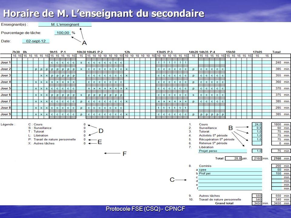 Protocole FSE (CSQ) - CPNCF Horaire de M. Lenseignant du secondaire