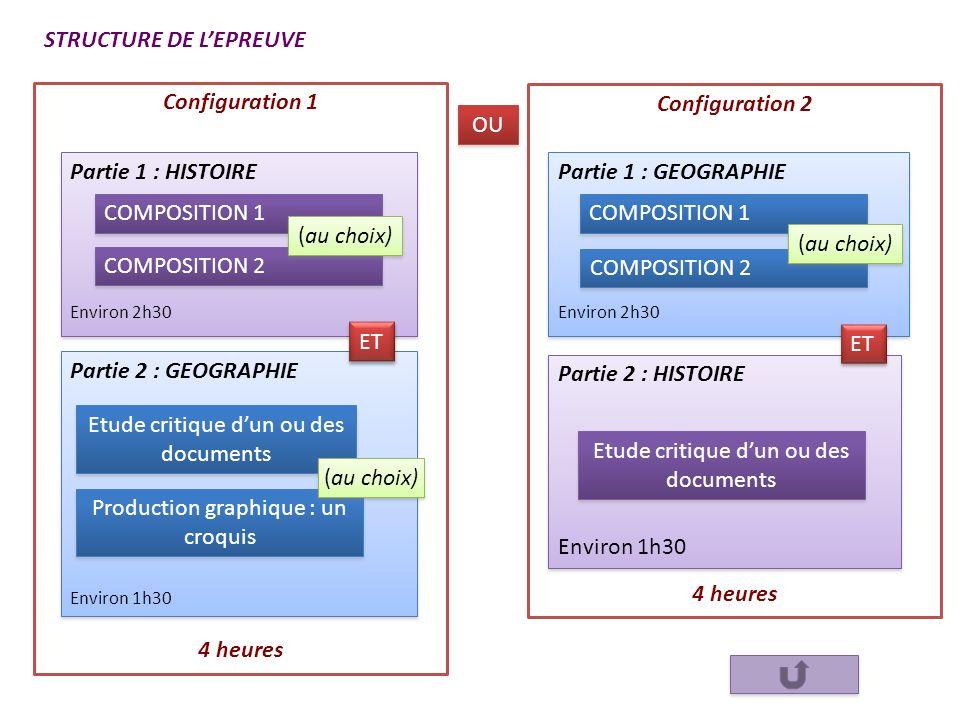 Configuration 2 4 heures Configuration 1 4 heures Partie 1 : HISTOIRE Environ 2h30 Partie 1 : HISTOIRE Environ 2h30 Partie 2 : GEOGRAPHIE Environ 1h30