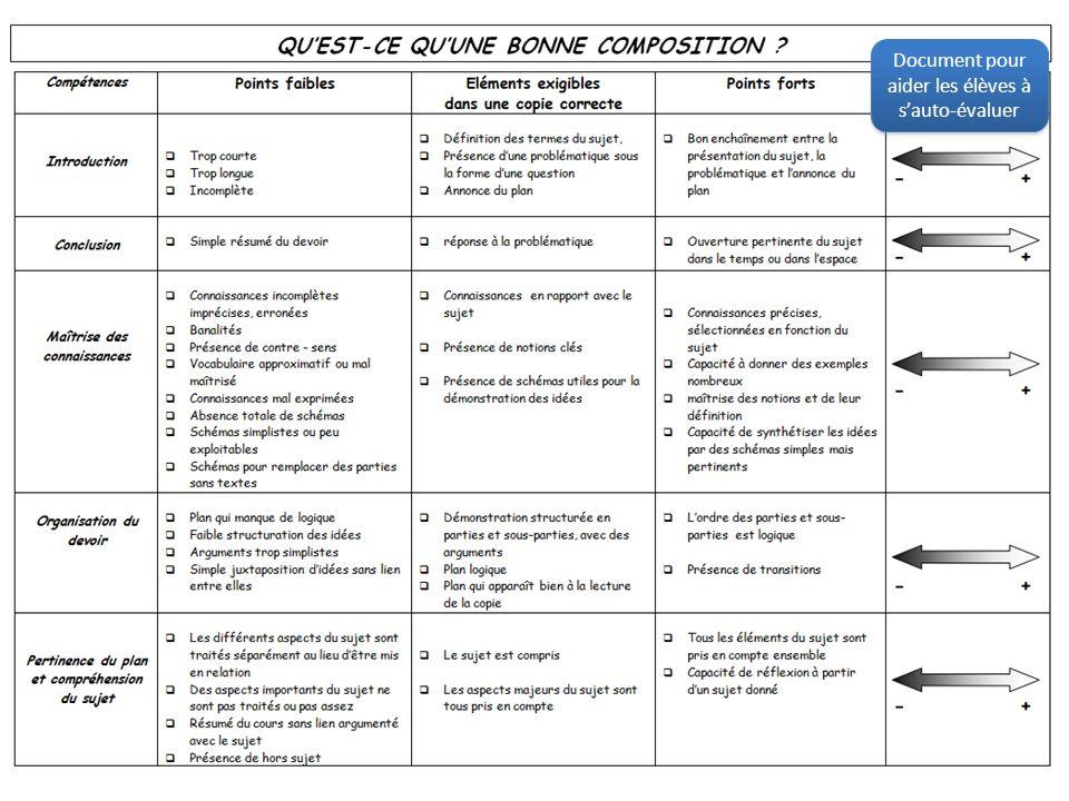 Document pour aider les élèves à sauto-évaluer
