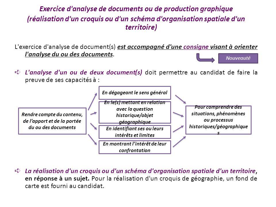 Exercice d'analyse de documents ou de production graphique (réalisation d'un croquis ou d'un schéma d'organisation spatiale d'un territoire) L'exercic