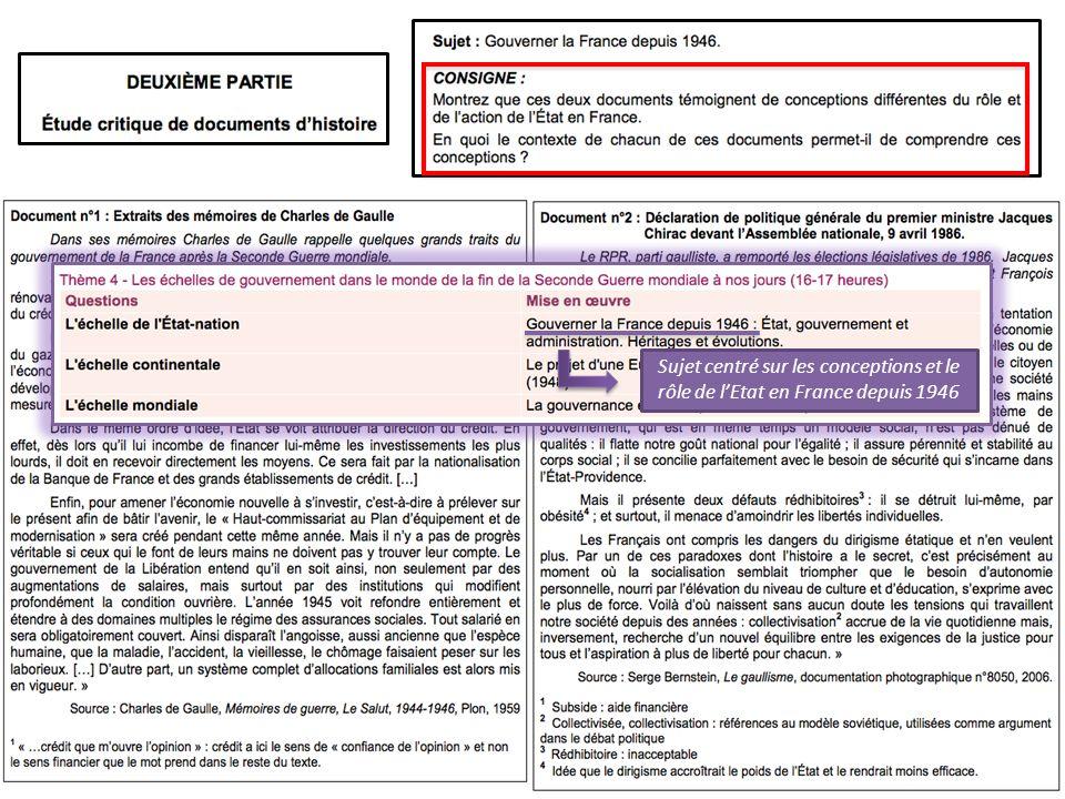 Sujet centré sur les conceptions et le rôle de lEtat en France depuis 1946