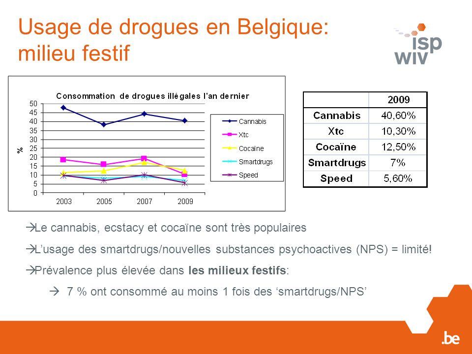 Usage de drogues en Belgique: milieu festif Le cannabis, ecstacy et cocaïne sont très populaires Lusage des smartdrugs/nouvelles substances psychoactives (NPS) = limité.