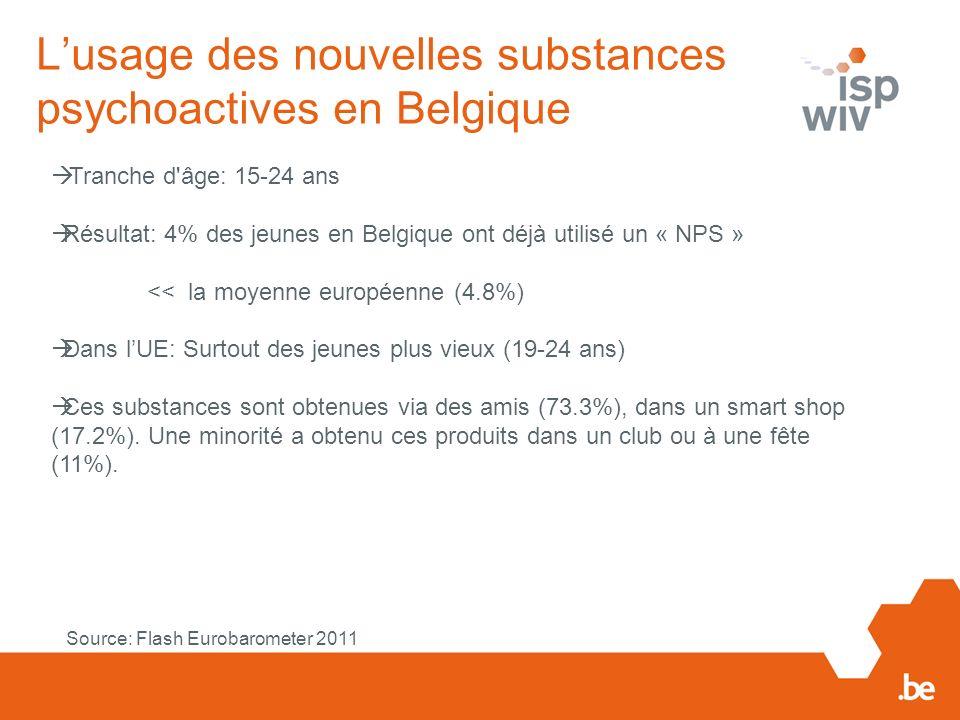 Lusage des nouvelles substances psychoactives en Belgique Tranche d âge: 15-24 ans Résultat: 4% des jeunes en Belgique ont déjà utilisé un « NPS » << la moyenne européenne (4.8%) Dans lUE: Surtout des jeunes plus vieux (19-24 ans) Ces substances sont obtenues via des amis (73.3%), dans un smart shop (17.2%).