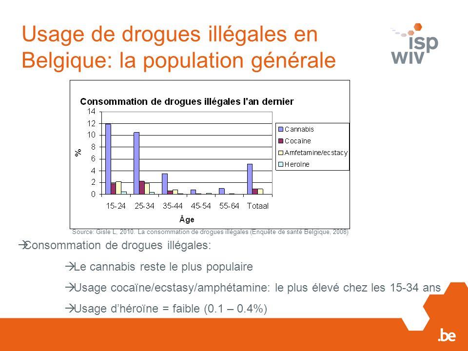 Usage de drogues illégales en Belgique: la population générale Source: Gisle L, 2010.