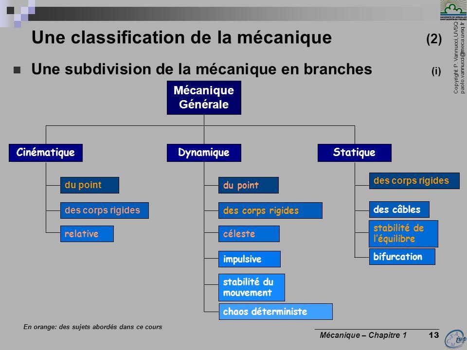 Copyright: P. Vannucci, UVSQ paolo.vannucci@meca.uvsq.fr ________________________________ Mécanique – Chapitre 1 13 Une classification de la mécanique