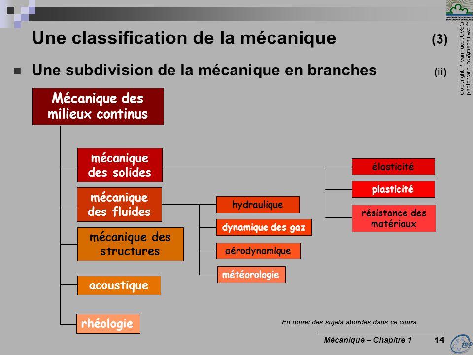 Copyright: P. Vannucci, UVSQ paolo.vannucci@meca.uvsq.fr ________________________________ Mécanique – Chapitre 1 14 Une classification de la mécanique