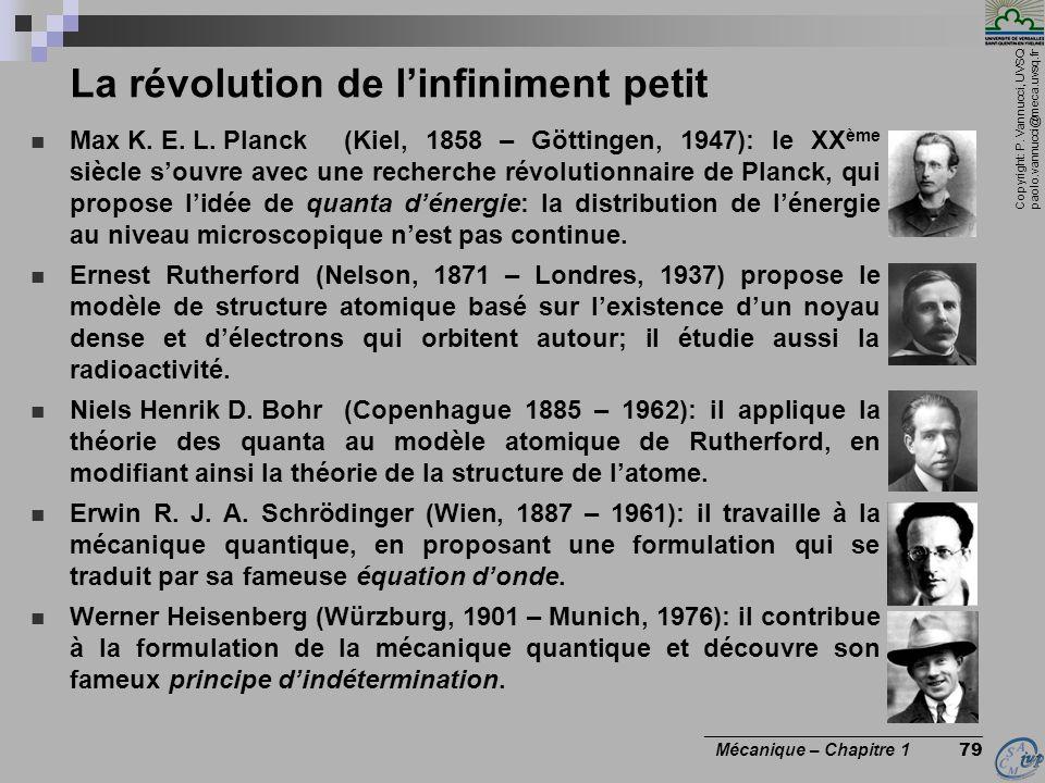 Copyright: P. Vannucci, UVSQ paolo.vannucci@meca.uvsq.fr ________________________________ Mécanique – Chapitre 1 79 La révolution de linfiniment petit