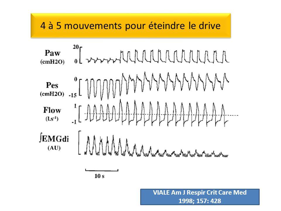 VIALE Am J Respir Crit Care Med 1998; 157: 428 4 à 5 mouvements pour éteindre le drive
