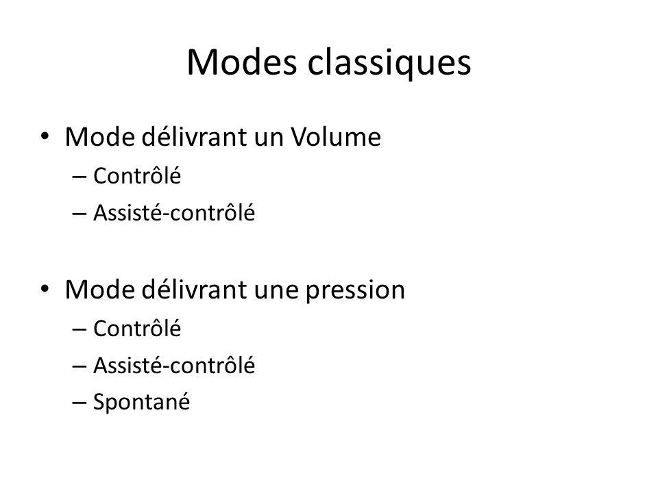 Mode délivrant un Volume – Contrôlé – Assisté-contrôlé Mode délivrant une pression – Contrôlé – Assisté-contrôlé – Spontané