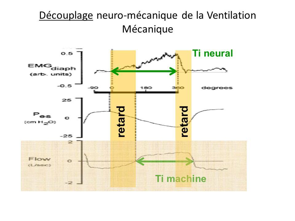retard Ti neural Ti machine retard Découplage neuro-mécanique de la Ventilation Mécanique