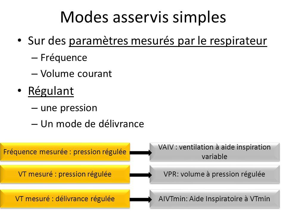Modes asservis simples Sur des paramètres mesurés par le respirateur – Fréquence – Volume courant Régulant – une pression – Un mode de délivrance Fréquence mesurée : pression régulée VAIV : ventilation à aide inspiration variable VT mesuré : pression régulée VPR: volume à pression régulée VT mesuré : délivrance régulée AIVTmin: Aide Inspiratoire à VTmin