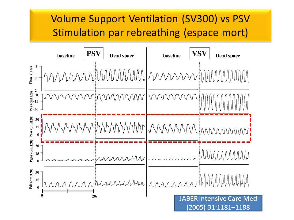 JABER Intensive Care Med (2005) 31:1181–1188 Volume Support Ventilation (SV300) vs PSV Stimulation par rebreathing (espace mort) Volume Support Ventil