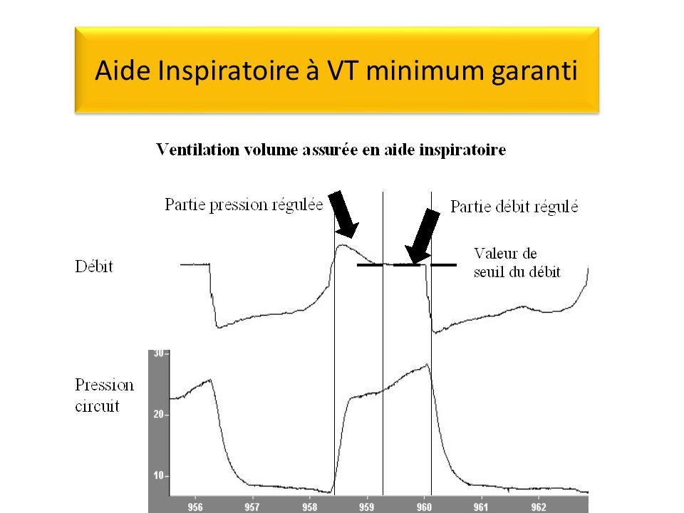 Aide Inspiratoire à VT minimum garanti