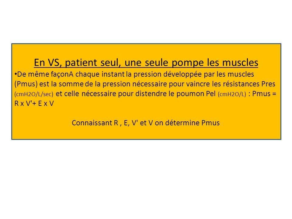 En VS, patient seul, une seule pompe les muscles De même façonA chaque instant la pression développée par les muscles (Pmus) est la somme de la pression nécessaire pour vaincre les résistances Pres (cmH2O/L/sec) et celle nécessaire pour distendre le poumon Pel (cmH2O/L) : Pmus = R x V + E x V Connaissant R, E, V et V on détermine Pmus