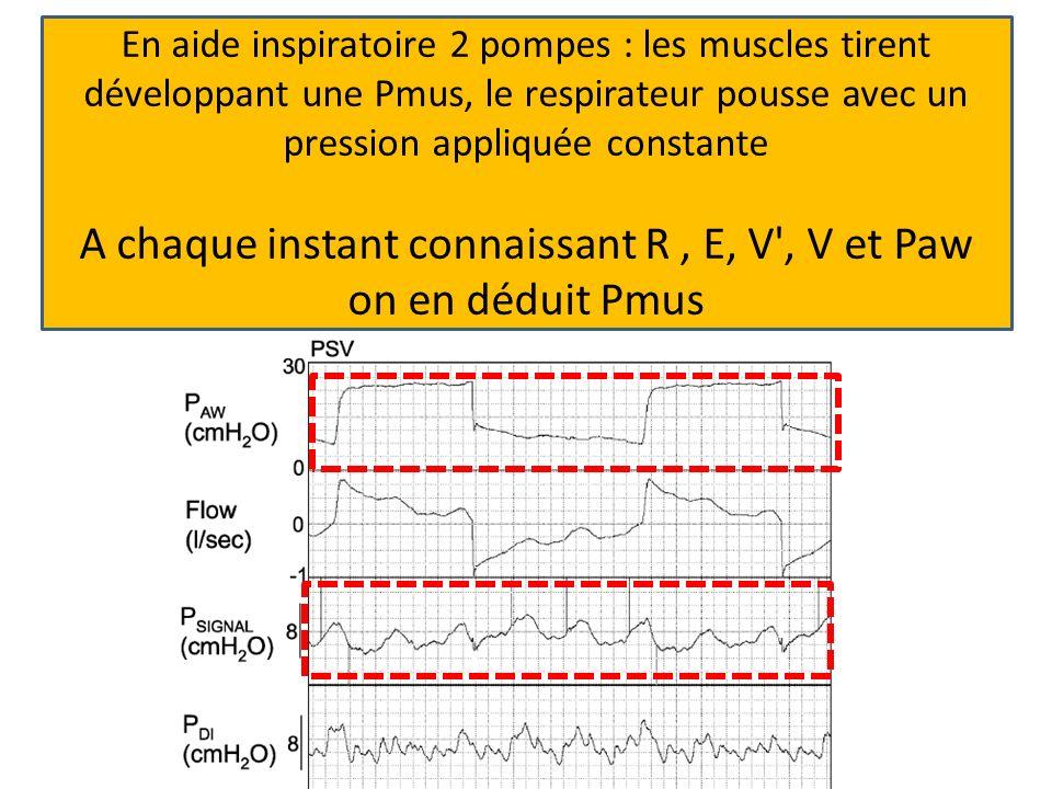 En aide inspiratoire 2 pompes : les muscles tirent développant une Pmus, le respirateur pousse avec un pression appliquée constante A chaque instant connaissant R, E, V , V et Paw on en déduit Pmus