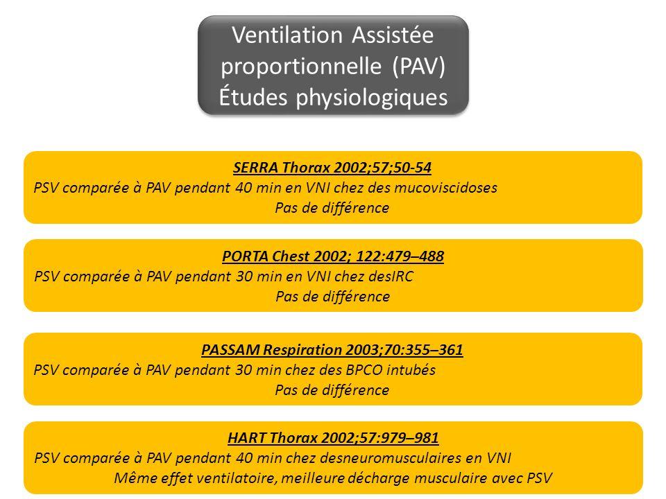 Ventilation Assistée proportionnelle (PAV) Études physiologiques Ventilation Assistée proportionnelle (PAV) Études physiologiques PASSAM Respiration 2