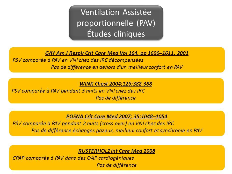 Ventilation Assistée proportionnelle (PAV) Études cliniques Ventilation Assistée proportionnelle (PAV) Études cliniques WINK Chest 2004;126;382-388 PS