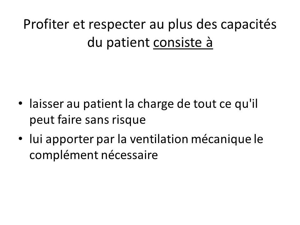 Profiter et respecter au plus des capacités du patient consiste à laisser au patient la charge de tout ce qu il peut faire sans risque lui apporter par la ventilation mécanique le complément nécessaire