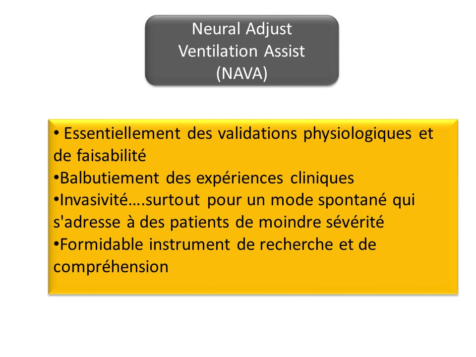 Neural Adjust Ventilation Assist (NAVA) Essentiellement des validations physiologiques et de faisabilité Balbutiement des expériences cliniques Invasi