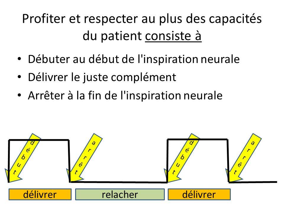 Débuter au début de l inspiration neurale Délivrer le juste complément Arrêter à la fin de l inspiration neurale débutdébut délivrer arrêtarrêt relacher débutdébut délivrer arrêtarrêt Profiter et respecter au plus des capacités du patient consiste à