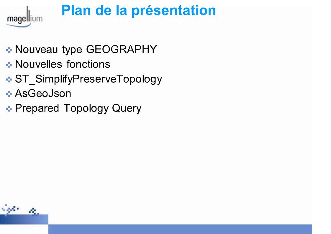 Le type GEOGRAPHY Nouveauté de PostGIS 1.5 Gestion des coordonnées latitude, longitude Intègre un modèle sphérique de la terre Permet de gérer des données globales Enregistrement automatique des métadonnées de la table Types supportés: POINT, LINESTRING, POLYGON, MULTIPOINT, MULTILINESTRING, MULTIPOLYGON, GEOMETRYCOLLECTION GEOS non disponible Support partiel: nouvelles fonctions à venir