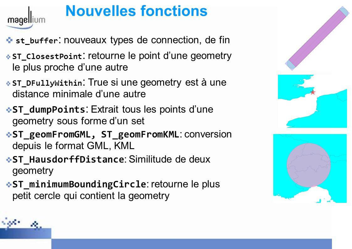 Nouvelles fonctions st_shortestLine, st_longestLine : ligne la plus courte, la plus longue, entre deux geometry st_maxDistance : distance max entre deux geometry st_isValidReason : donne la raison de linvalidité dune geometry st_makeReason : corrige une géométrie invalide st_addMesure : ajoute une dimension « Measure » interpolée à la geometry (LINESTRING ou MULTILINESTRING …