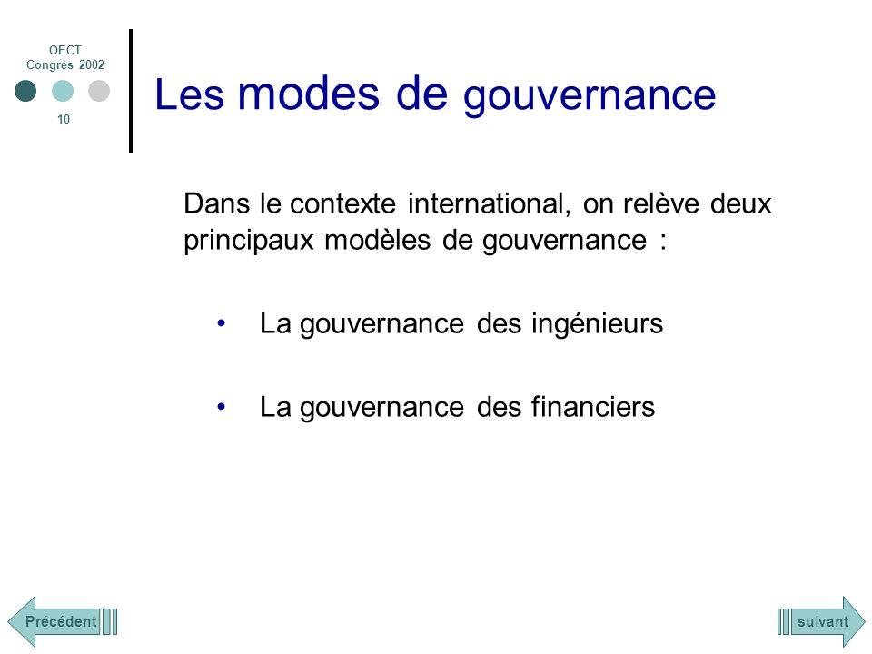OECT Congrès 2002 10 Les modes de gouvernance Dans le contexte international, on relève deux principaux modèles de gouvernance : La gouvernance des ingénieurs La gouvernance des financiers suivantPrécédent
