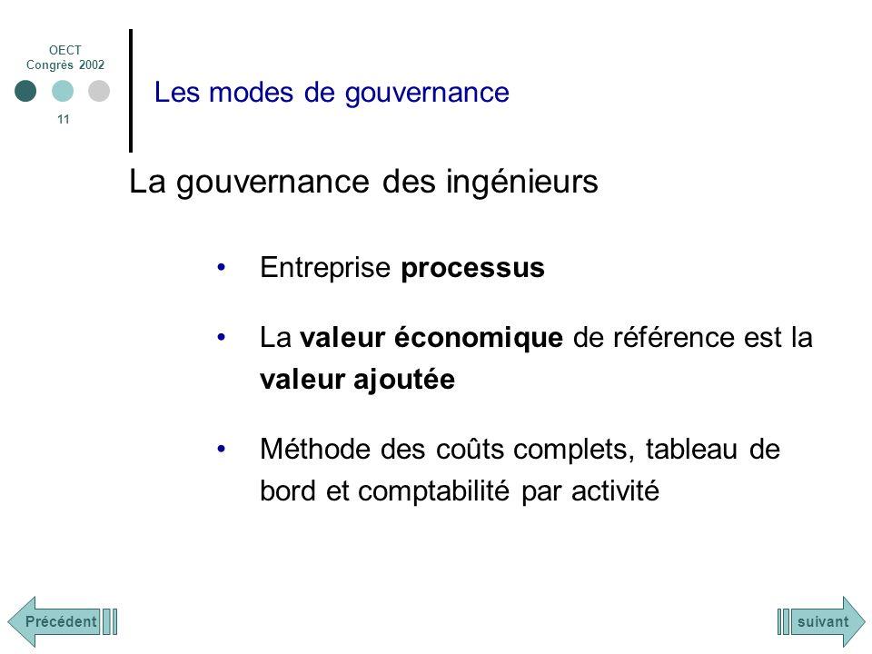 OECT Congrès 2002 11 Les modes de gouvernance La gouvernance des ingénieurs Entreprise processus La valeur économique de référence est la valeur ajoutée Méthode des coûts complets, tableau de bord et comptabilité par activité suivantPrécédent