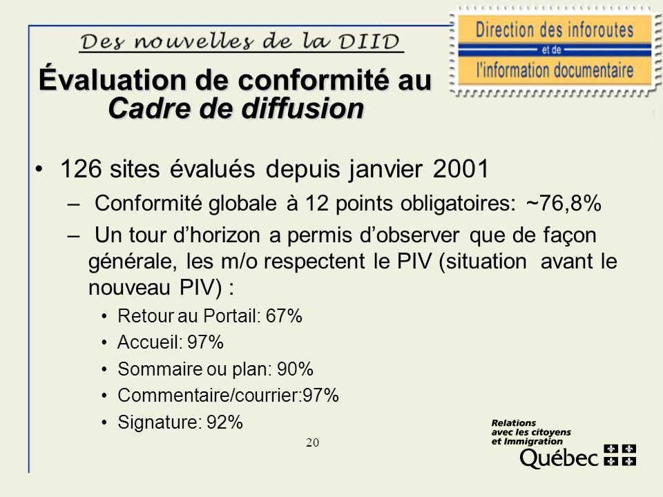 20 Évaluation de conformité au Cadre de diffusion 126 sites évalués depuis janvier 2001 – Conformité globale à 12 points obligatoires: ~76,8% – Un tou