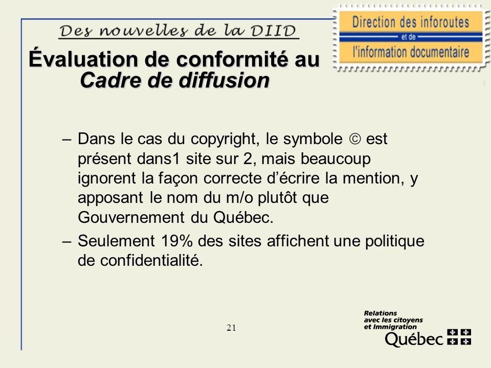 21 Évaluation de conformité au Cadre de diffusion –Dans le cas du copyright, le symbole est présent dans1 site sur 2, mais beaucoup ignorent la façon