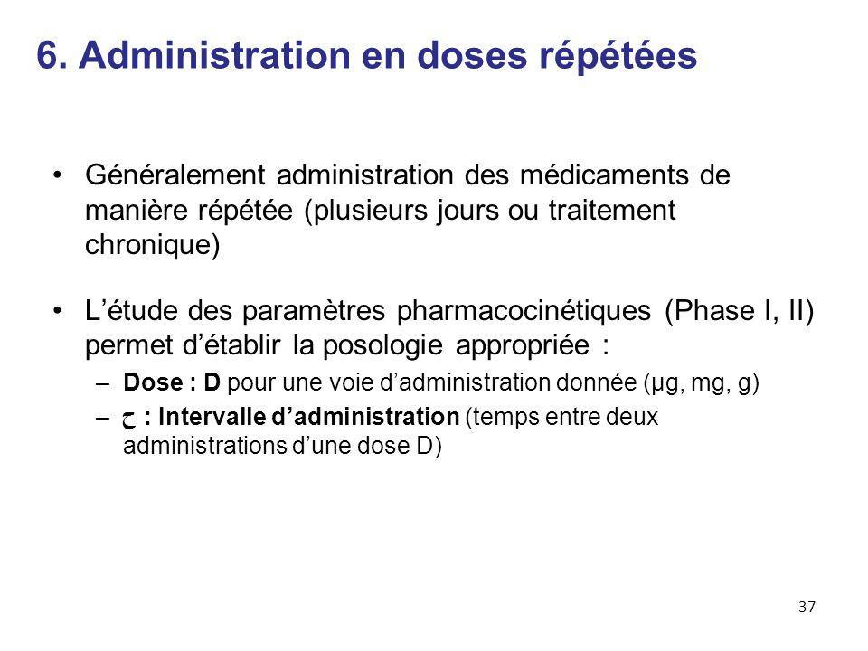 6. Administration en doses répétées Généralement administration des médicaments de manière répétée (plusieurs jours ou traitement chronique) Létude de